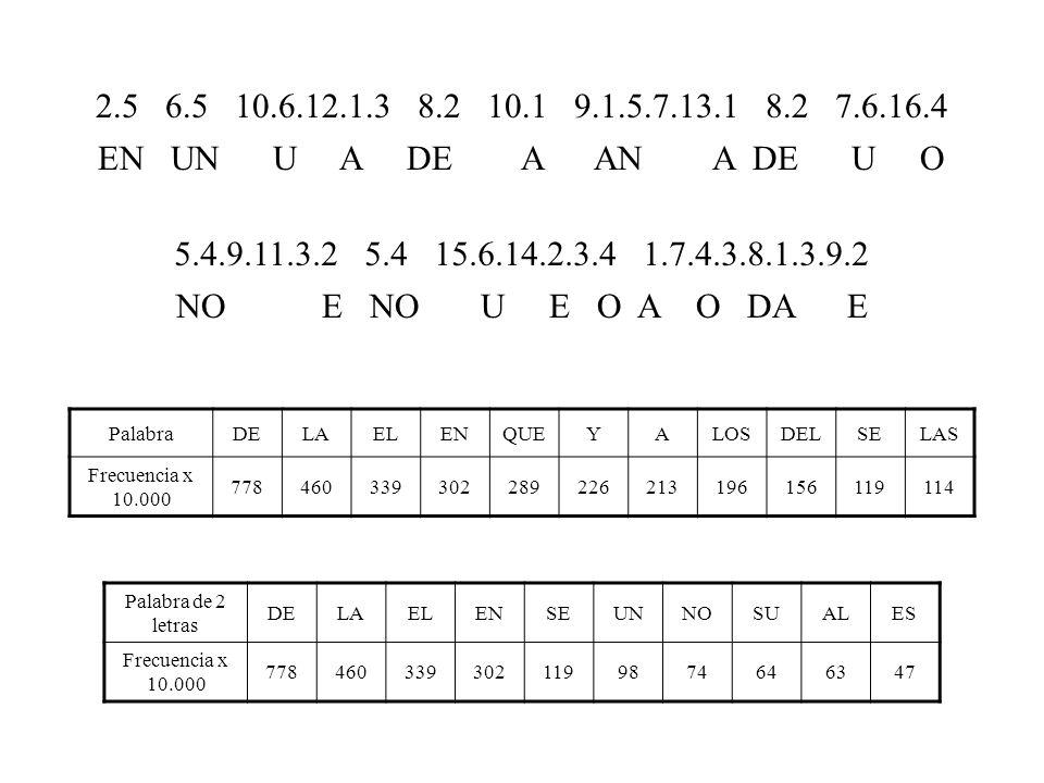 2.5 6.5 10.6.12.1.3 8.2 10.1 9.1.5.7.13.1 8.2 7.6.16.4 5.4.9.11.3.2 5.4 15.6.14.2.3.4 1.7.4.3.8.1.3.9.2 EN UN LU A DE LA AN A DE U O NO E NO U E O A O DA E