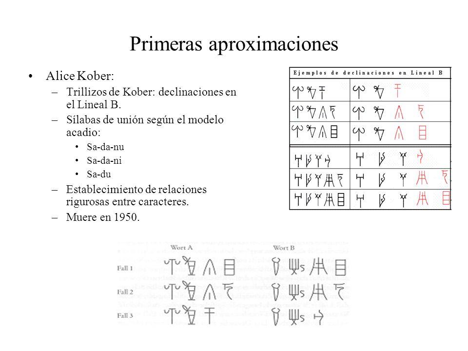 Alice Kober: –Trillizos de Kober: declinaciones en el Lineal B. –Sílabas de unión según el modelo acadio: Sa-da-nu Sa-da-ni Sa-du –Establecimiento de