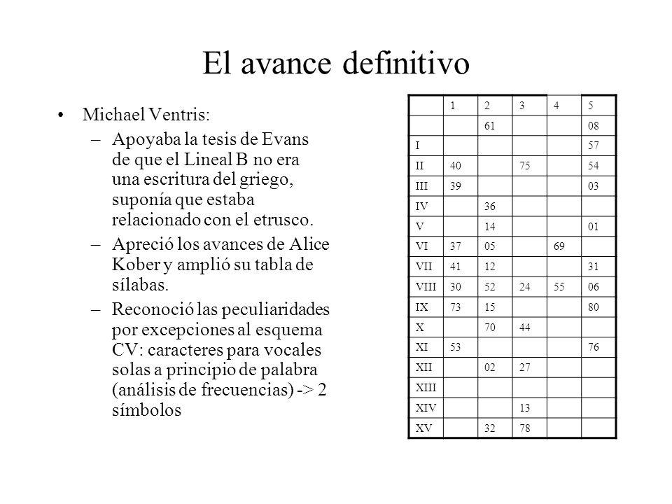 El avance definitivo Michael Ventris: –Apoyaba la tesis de Evans de que el Lineal B no era una escritura del griego, suponía que estaba relacionado co