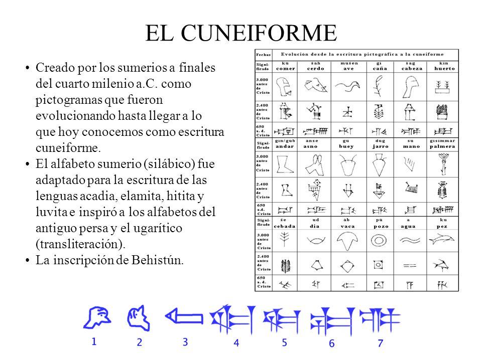 EL CUNEIFORME Creado por los sumerios a finales del cuarto milenio a.C. como pictogramas que fueron evolucionando hasta llegar a lo que hoy conocemos