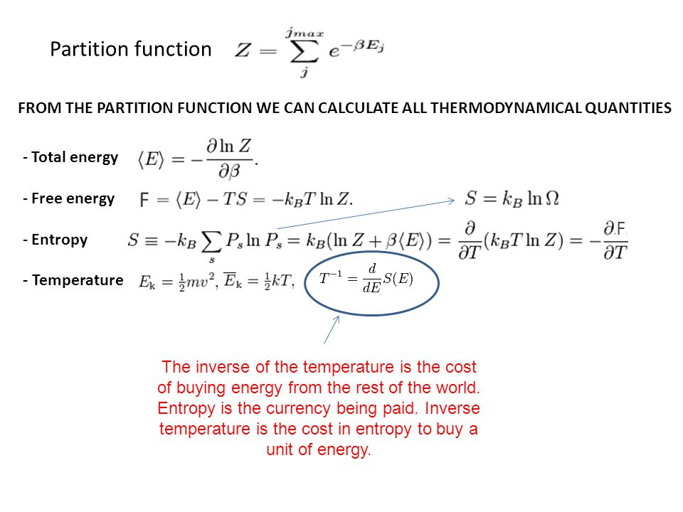FROM THE PARTITION FUNCTION WE CAN CALCULATE ALL THERMODYNAMICAL QUANTITIES Partition function - Total energy - Free energy - Entropy - Temperature Microscopic Macroscopic Hamiltonian H Partition function Z Free energy F Entropy S Pressure P Magnetization M … Quantifies interaction strength between elements F F