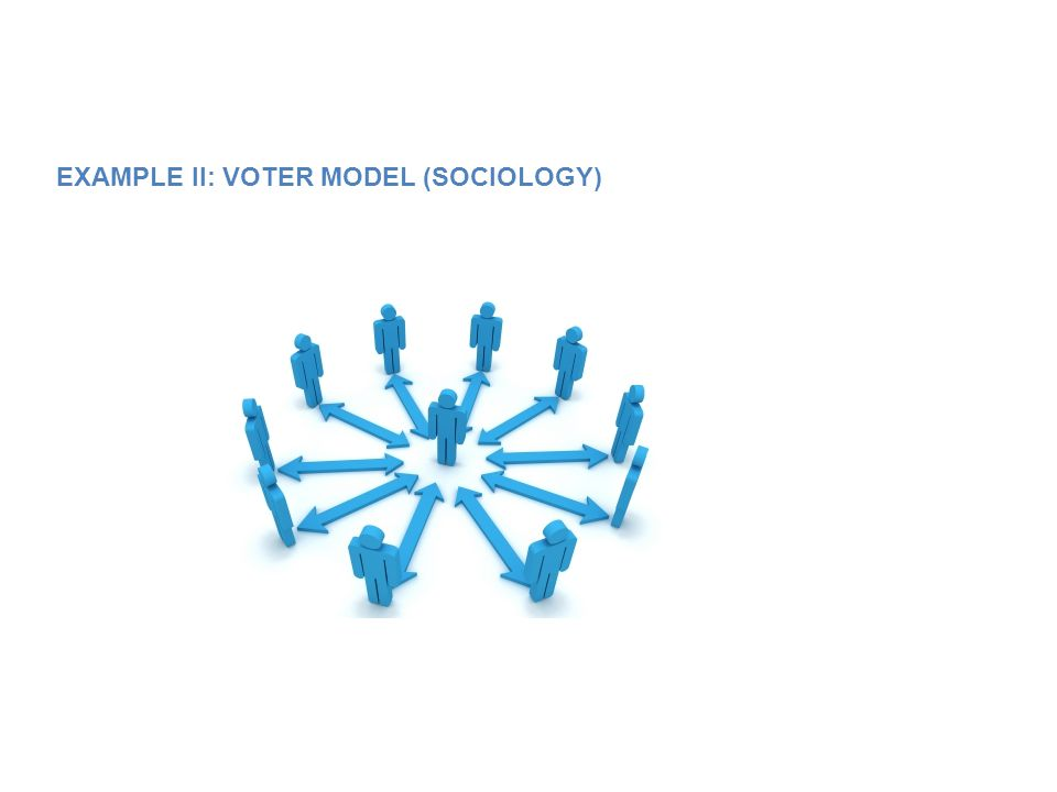 Voter model Voter model spins are people opinion(red, blue)