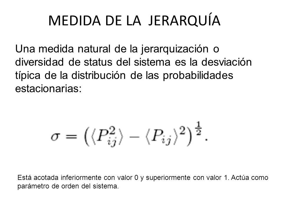 MEDIDA DE LA JERARQUÍA Una medida natural de la jerarquización o diversidad de status del sistema es la desviación típica de la distribución de las probabilidades estacionarias: Está acotada inferiormente con valor 0 y superiormente con valor 1.