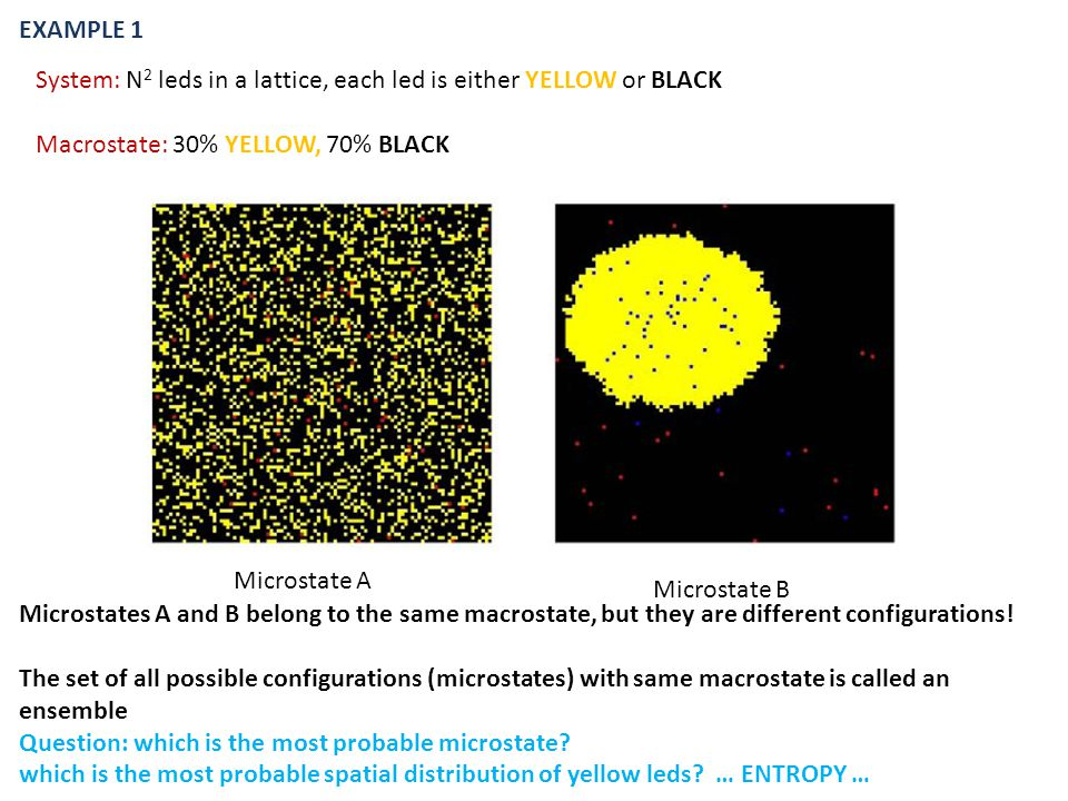 EXAMPLE 1 System: N 2 leds in a lattice, each led is either YELLOW or BLACK Macrostate: 30% YELLOW, 70% BLACK Microstate A Microstate B Microstates A and B belong to the same macrostate, but they are different configurations.