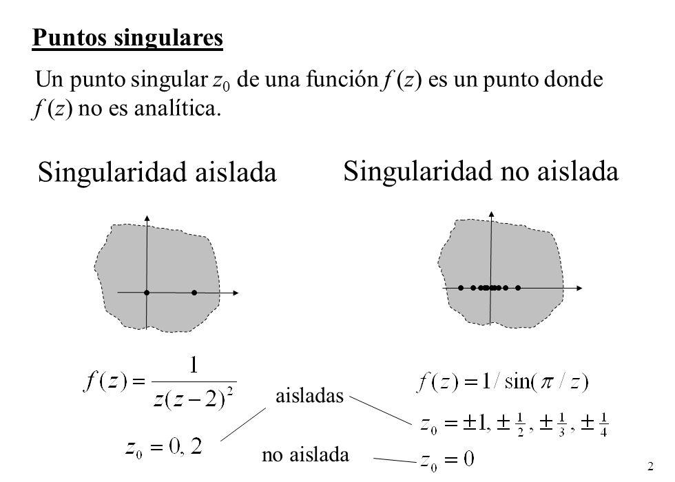 2 Puntos singulares Un punto singular z 0 de una función f (z) es un punto donde f (z) no es analítica.