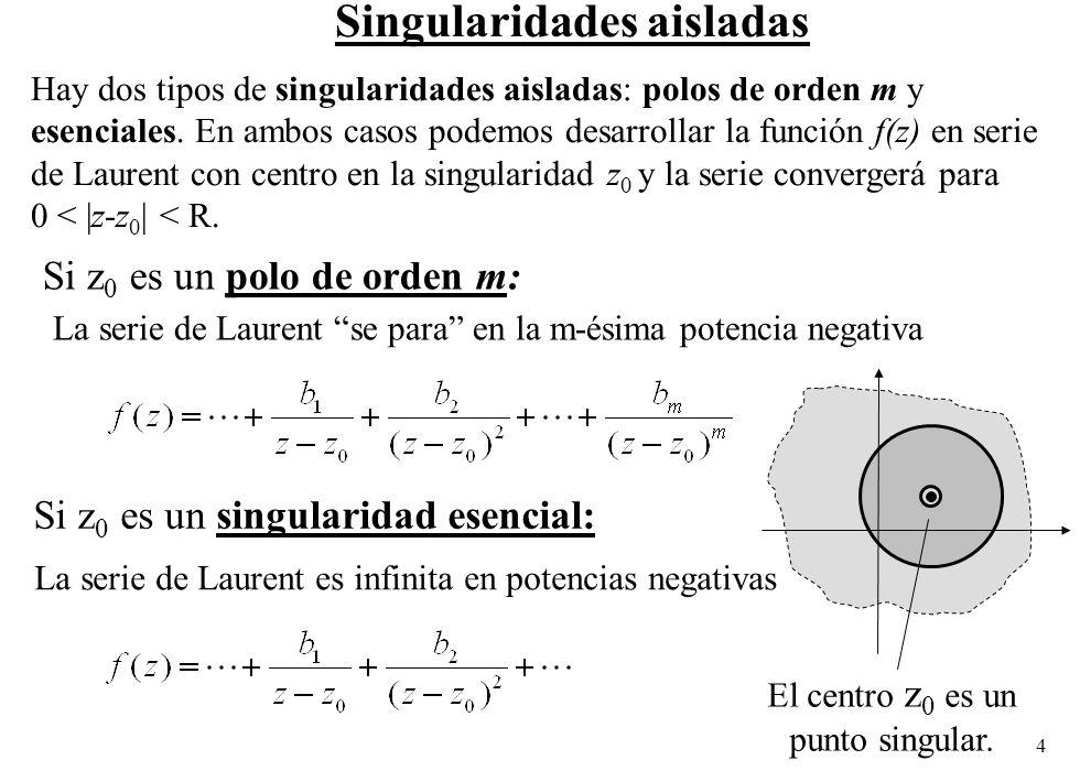 15 Residuos El residuo de una función f(z) en z = z 0 es el coeficiente del término 1/(z-z 0 ) en la expansión en serie de Laurent de f(z): el coeficiente b 1.