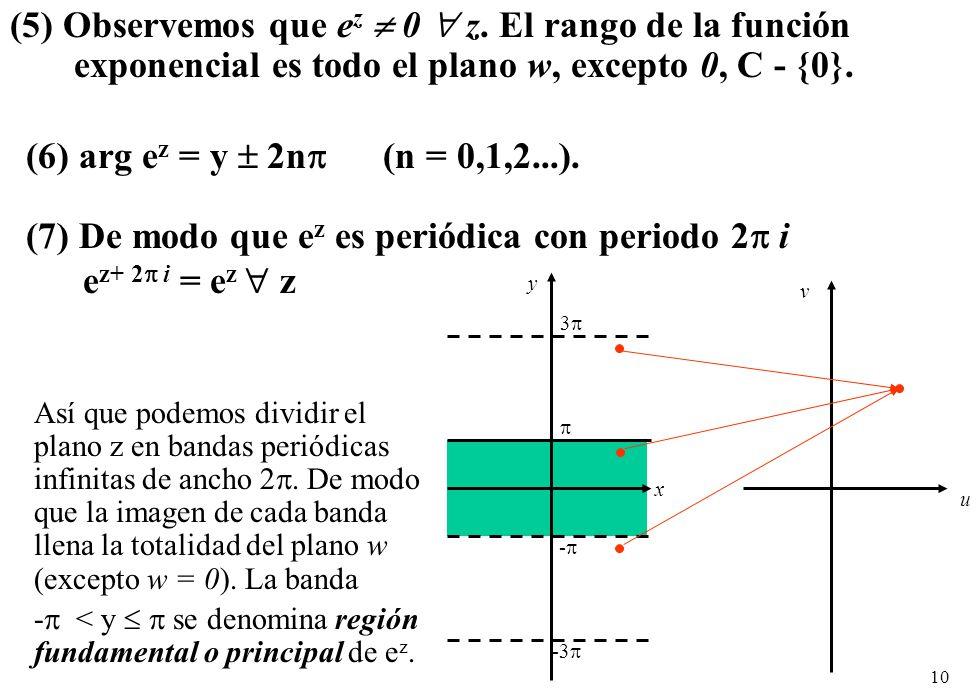 10 y x - -3 3 u v (5) Observemos que e z 0 z. El rango de la función exponencial es todo el plano w, excepto 0, C - {0}. (7) De modo que e z es periód