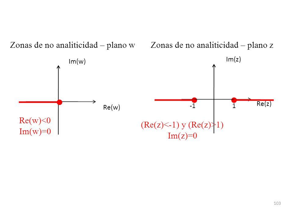 103 Im(z) Re(z) 1 (Re(z) 1) Im(z)=0 Zonas de no analiticidad – plano zZonas de no analiticidad – plano w Re(w) Im(w) Re(w)<0 Im(w)=0