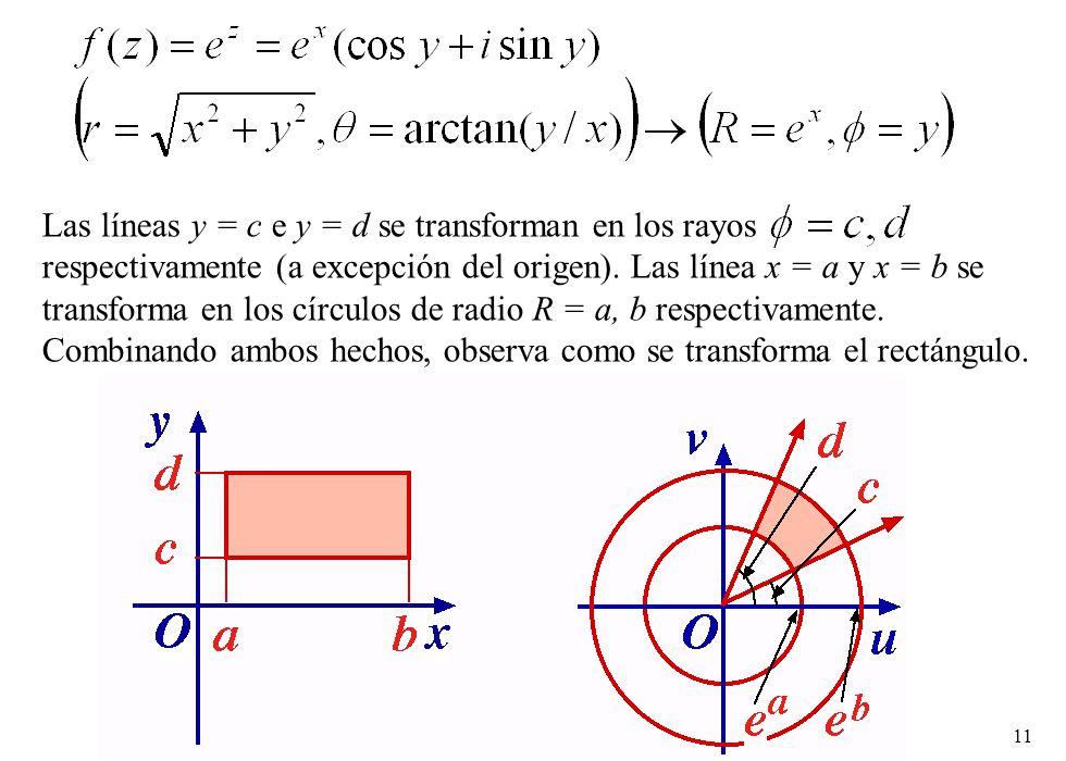 11 Las líneas y = c e y = d se transforman en los rayos respectivamente (a excepción del origen). Las línea x = a y x = b se transforma en los círculo