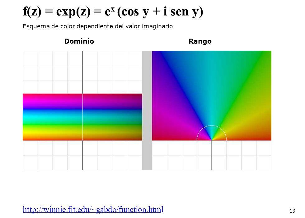 13 f(z) = exp(z) = e x (cos y + i sen y) Esquema de color dependiente del valor imaginario DominioRango http://winnie.fit.edu/~gabdo/function.html