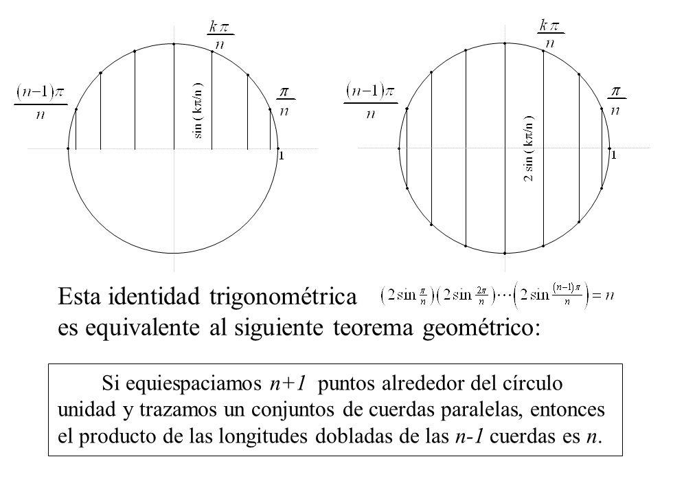 Esta identidad trigonométrica es equivalente al siguiente teorema geométrico: sin ( k /n ) 2 sin ( k /n ) Si equiespaciamos n+1 puntos alrededor del c