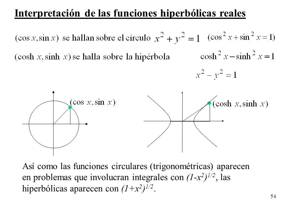 54 Interpretación de las funciones hiperbólicas reales Así como las funciones circulares (trigonométricas) aparecen en problemas que involucran integr