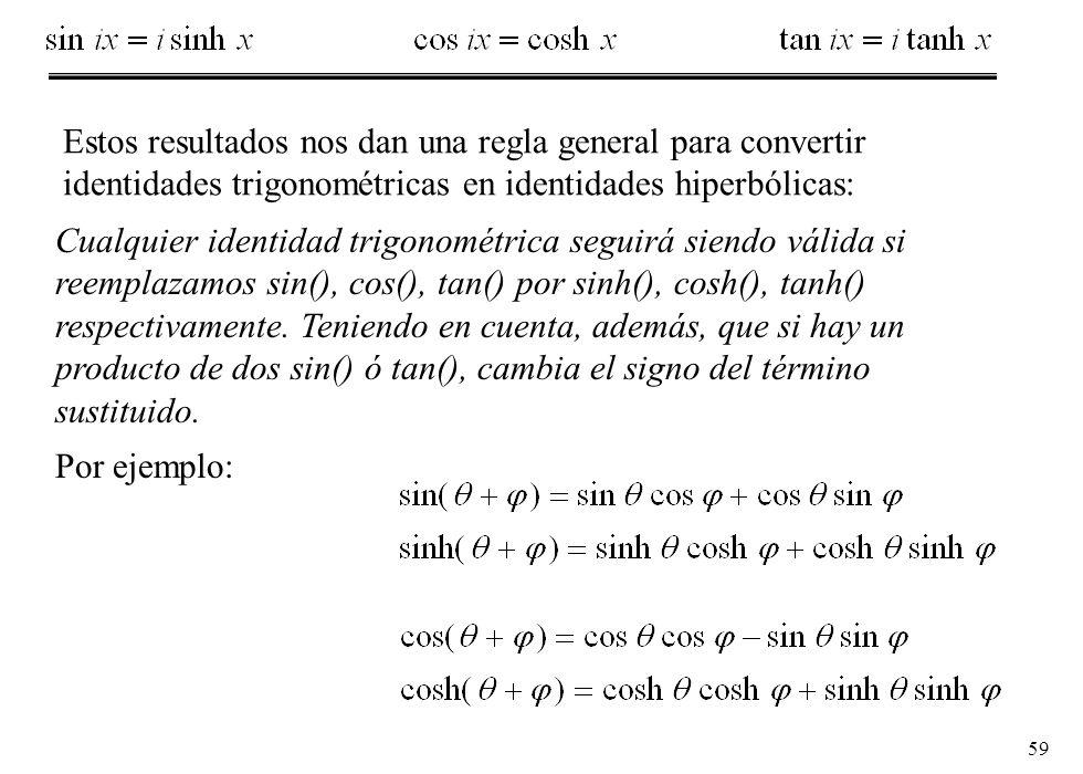 59 Estos resultados nos dan una regla general para convertir identidades trigonométricas en identidades hiperbólicas: Cualquier identidad trigonométri