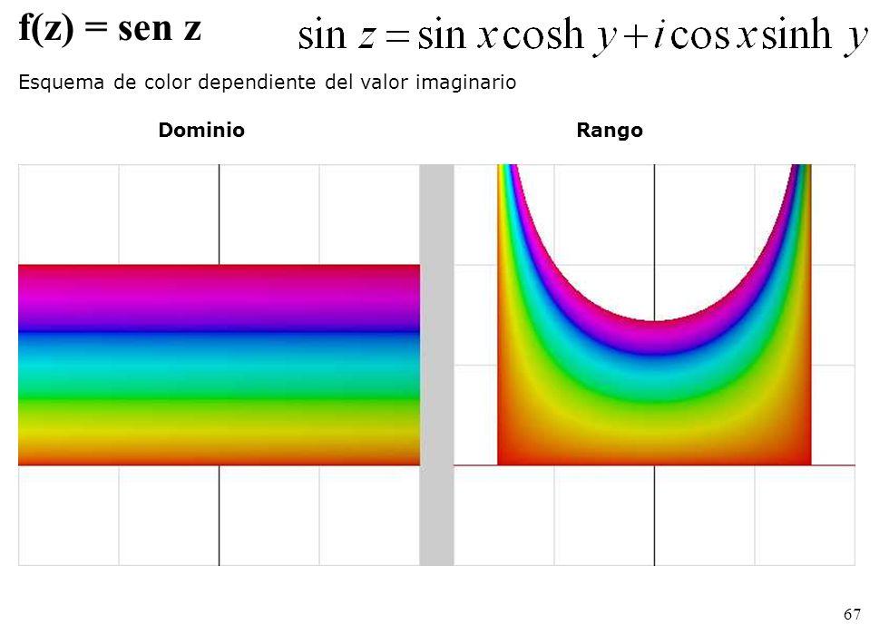 67 f(z) = sen z Esquema de color dependiente del valor imaginario DominioRango