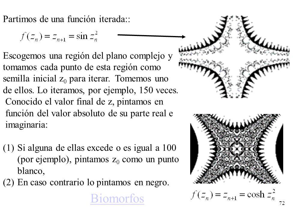 72 Partimos de una función iterada:: Escogemos una región del plano complejo y tomamos cada punto de esta región como semilla inicial z 0 para iterar.