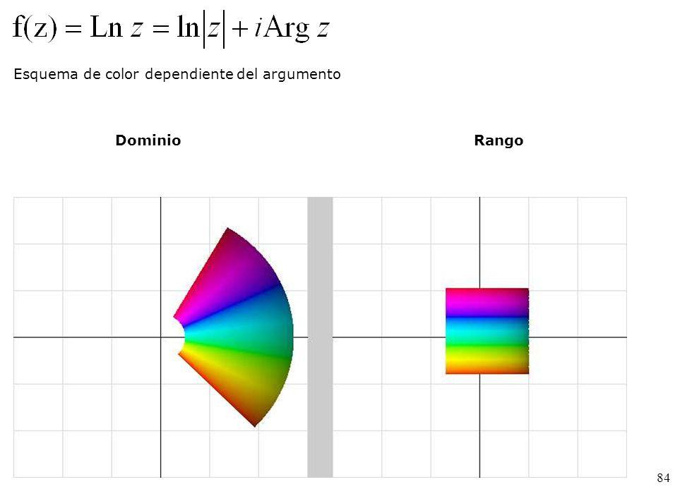 84 Esquema de color dependiente del argumento DominioRango