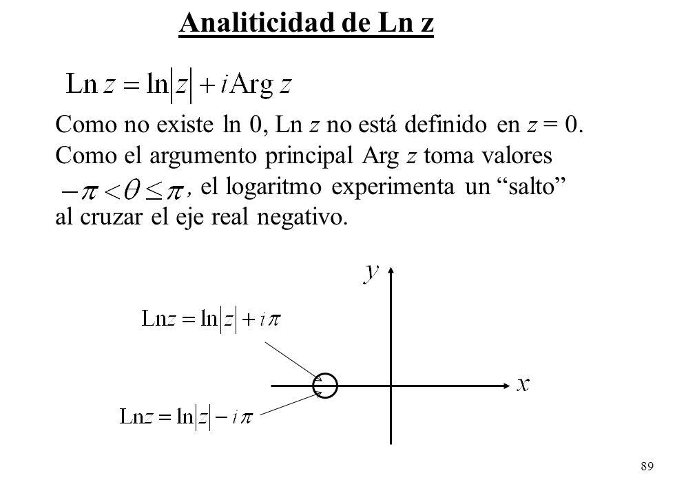 89 Analiticidad de Ln z Como no existe ln 0, Ln z no está definido en z = 0. Como el argumento principal Arg z toma valores, el logaritmo experimenta