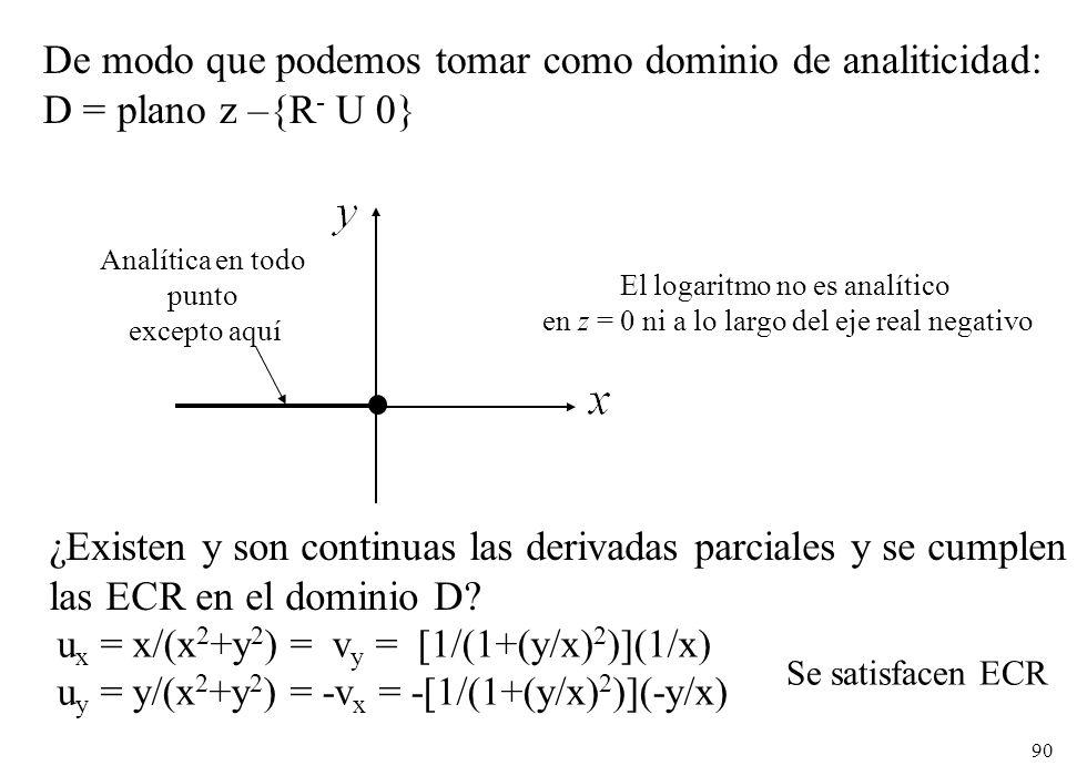 90 El logaritmo no es analítico en z = 0 ni a lo largo del eje real negativo Analítica en todo punto excepto aquí De modo que podemos tomar como domin