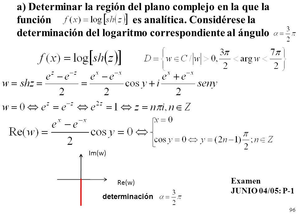 96 Re(w) Im(w) a) Determinar la región del plano complejo en la que la función es analítica. Considérese la determinación del logaritmo correspondient