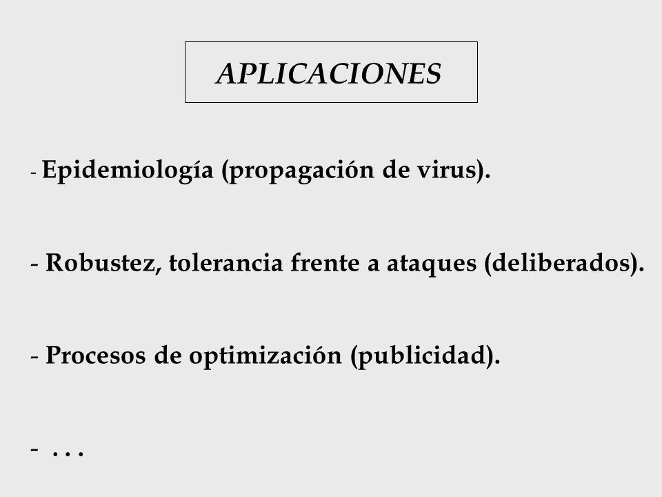 - Epidemiología (propagación de virus). - Robustez, tolerancia frente a ataques (deliberados). - Procesos de optimización (publicidad). -... APLICACIO
