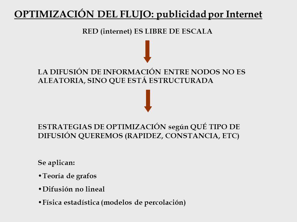 OPTIMIZACIÓN DEL FLUJO: publicidad por Internet RED (internet) ES LIBRE DE ESCALA LA DIFUSIÓN DE INFORMACIÓN ENTRE NODOS NO ES ALEATORIA, SINO QUE EST