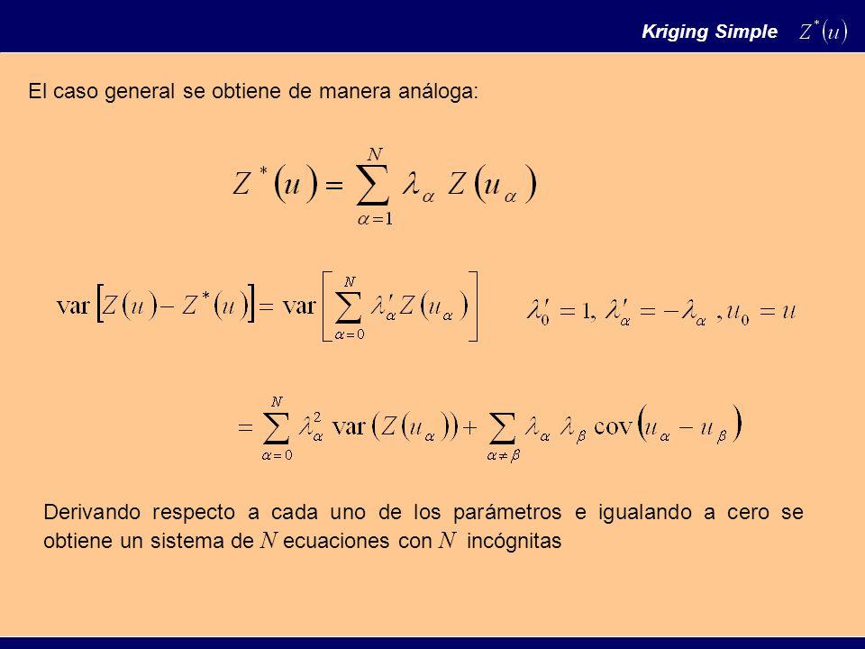 El caso general se obtiene de manera análoga: Derivando respecto a cada uno de los parámetros e igualando a cero se obtiene un sistema de N ecuaciones con N incógnitas Kriging Simple