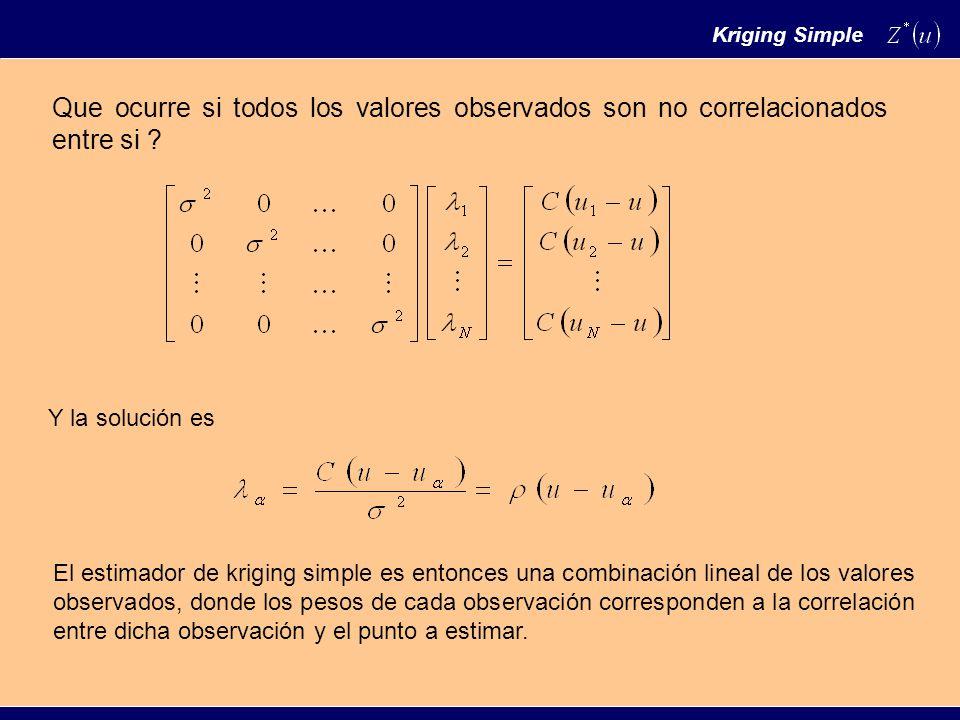 Que ocurre si todos los valores observados son no correlacionados entre si .