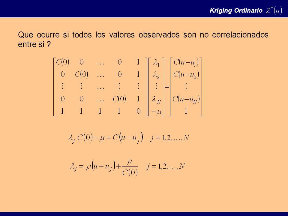 Que ocurre si todos los valores observados son no correlacionados entre si ? Kriging Ordinario
