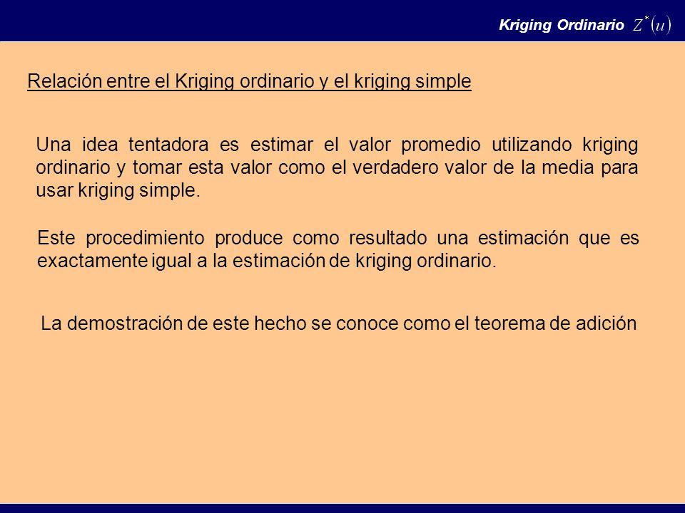 Relación entre el Kriging ordinario y el kriging simple Una idea tentadora es estimar el valor promedio utilizando kriging ordinario y tomar esta valor como el verdadero valor de la media para usar kriging simple.