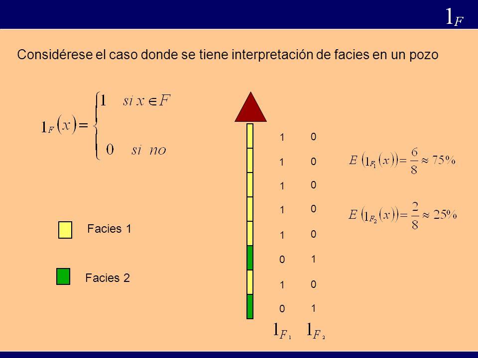 Considérese el caso donde se tiene interpretación de facies en un pozo Facies 1 Facies 2 1 1 1 1 1 0 0 1 0 0 0 0 0 1 1 0