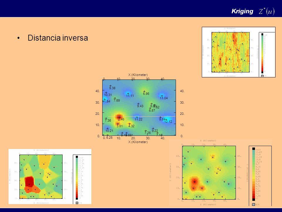 Planteamiento básico de la estimación por Kriging: Considerar la estimación decomo una combinación lineal de las observaciones disponibles y escoger los pesos bajo un criterio en el cual se considera que dicha estimación es óptima.