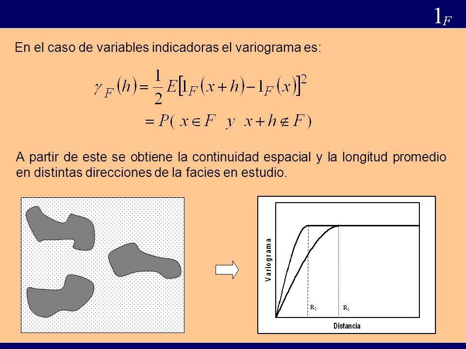 En el caso de variables indicadoras el variograma es: A partir de este se obtiene la continuidad espacial y la longitud promedio en distintas direcciones de la facies en estudio.