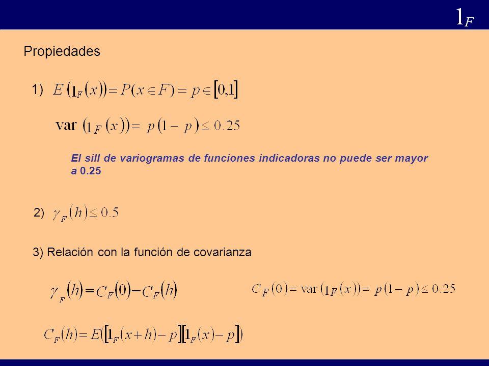 Propiedades 1) 2) El sill de variogramas de funciones indicadoras no puede ser mayor a 0.25 3) Relación con la función de covarianza