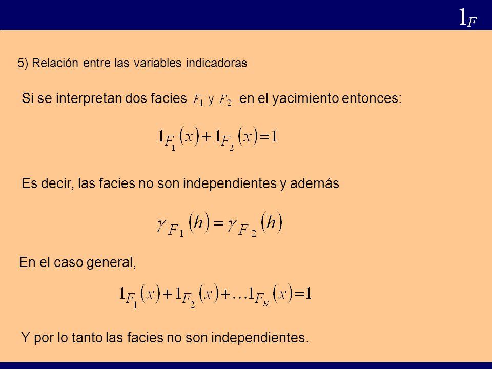 5) Relación entre las variables indicadoras Si se interpretan dos facies en el yacimiento entonces: Es decir, las facies no son independientes y además En el caso general, Y por lo tanto las facies no son independientes.