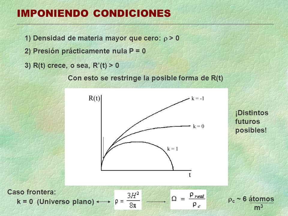IMPONIENDO CONDICIONES 1) Densidad de materia mayor que cero: > 0 2) Presión prácticamente nula P = 0 3) R(t) crece, o sea, R(t) > 0 Con esto se restr