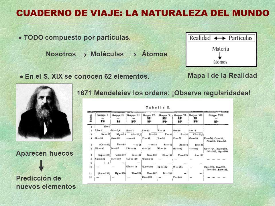 CUADERNO DE VIAJE: LA NATURALEZA DEL MUNDO TODO compuesto por partículas. Nosotros Moléculas Átomos Mapa I de la Realidad En el S. XIX se conocen 62 e