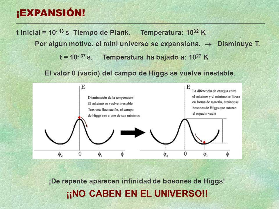 ¡EXPANSIÓN! t inicial = 10 - 43 s Tiempo de Plank. Temperatura: 10 32 K Por algún motivo, el mini universo se expansiona. Disminuye T. t = 10 - 37 s.