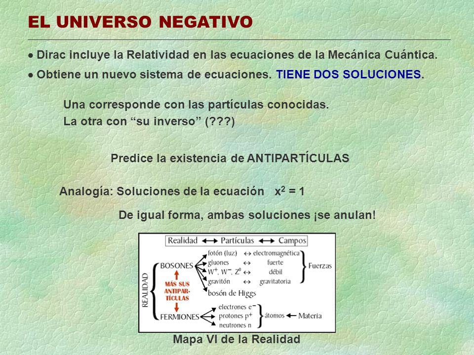 EL UNIVERSO NEGATIVO Dirac incluye la Relatividad en las ecuaciones de la Mecánica Cuántica. Obtiene un nuevo sistema de ecuaciones. TIENE DOS SOLUCIO
