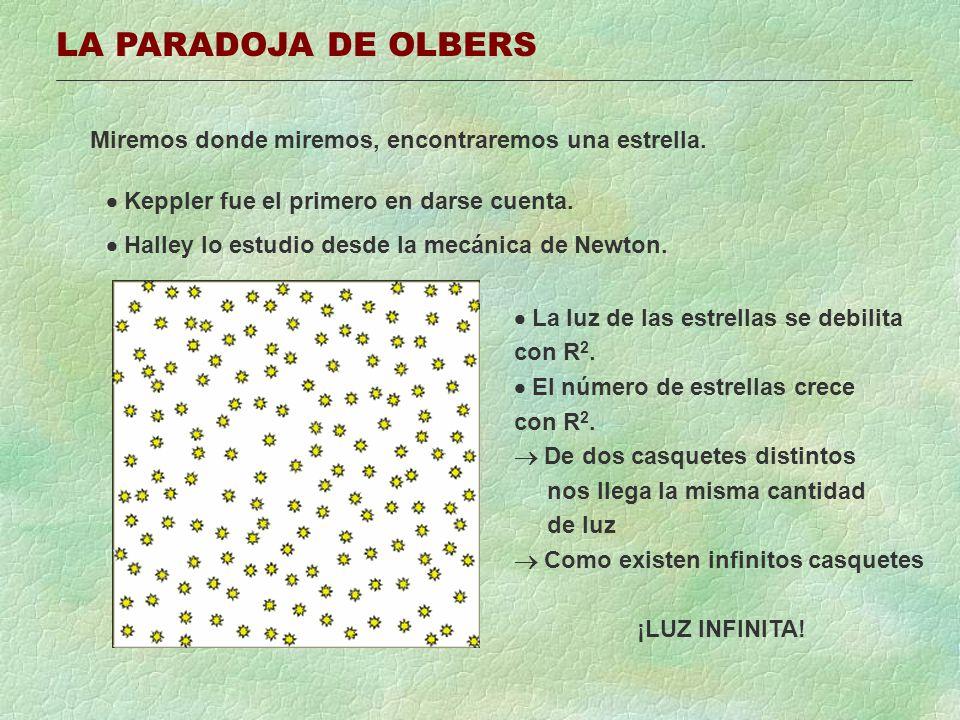 EL BAILE DE LOS NUCLEONES t = 0.01 s.Temperatura: 10 11 k.