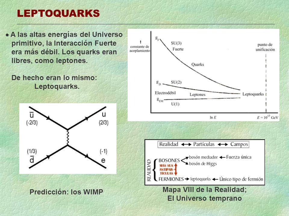 LEPTOQUARKS A las altas energías del Universo primitivo, la Interacción Fuerte era más débil. Los quarks eran libres, como leptones. De hecho eran lo