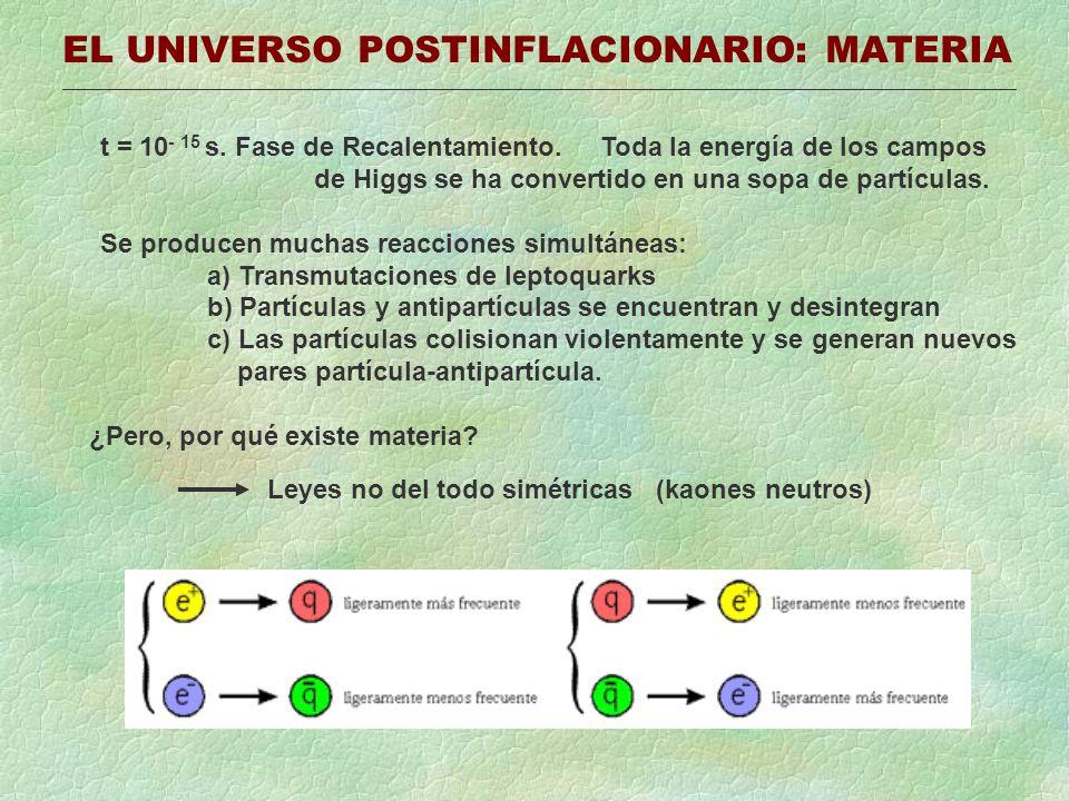 EL UNIVERSO POSTINFLACIONARIO: MATERIA t = 10 - 15 s. Fase de Recalentamiento. Toda la energía de los campos de Higgs se ha convertido en una sopa de