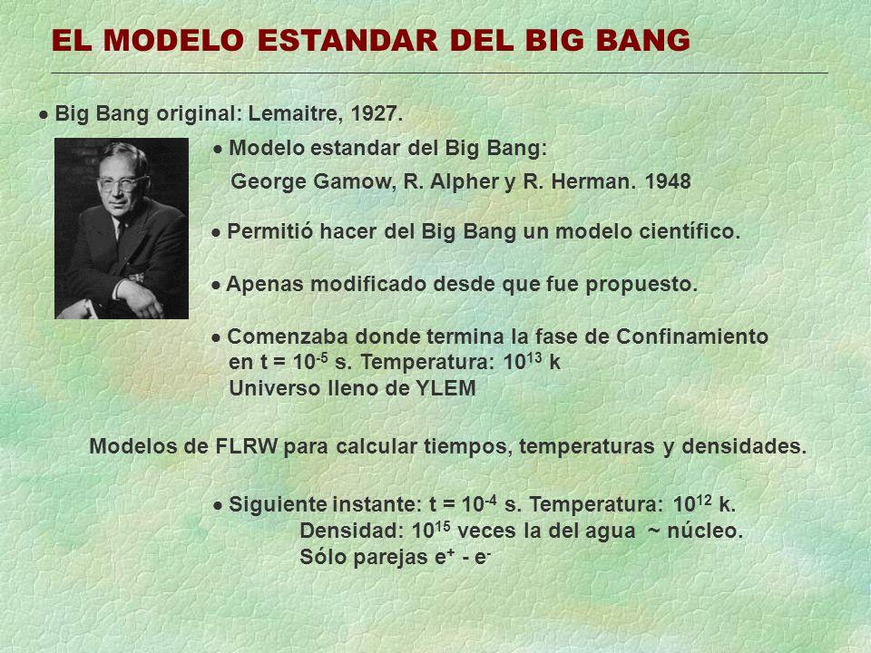 EL MODELO ESTANDAR DEL BIG BANG Big Bang original: Lemaitre, 1927. Modelo estandar del Big Bang: George Gamow, R. Alpher y R. Herman. 1948 Permitió ha