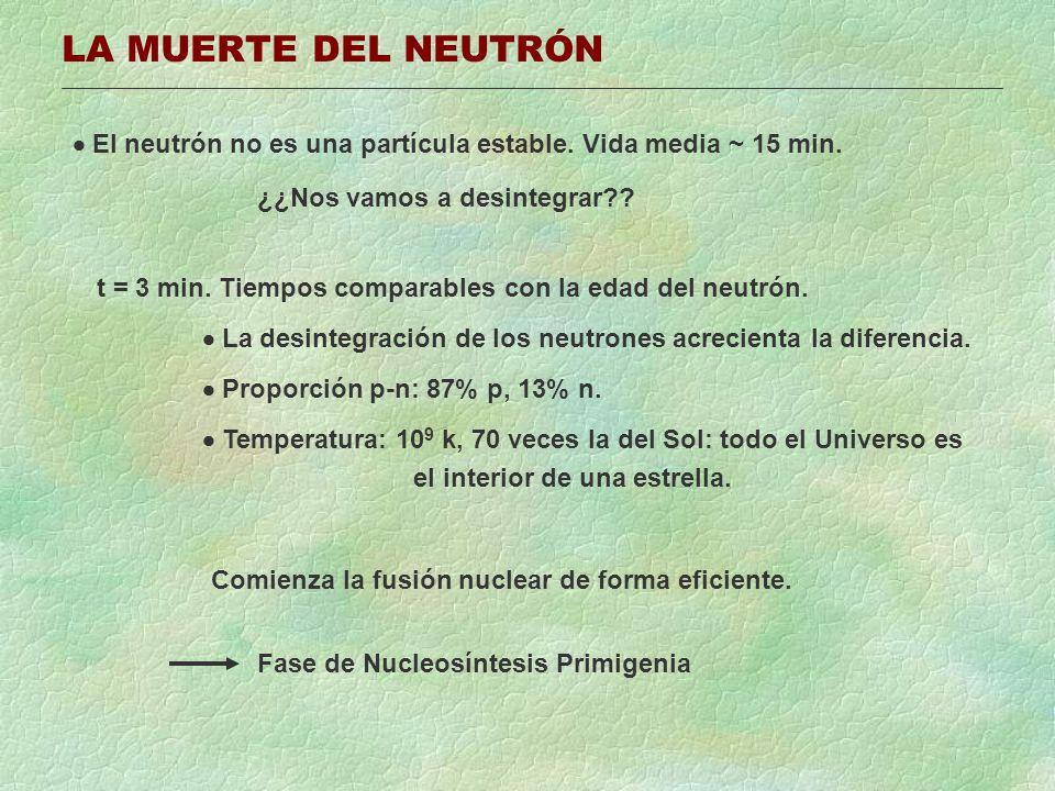 LA MUERTE DEL NEUTRÓN El neutrón no es una partícula estable. Vida media ~ 15 min. ¿¿Nos vamos a desintegrar?? t = 3 min. Tiempos comparables con la e