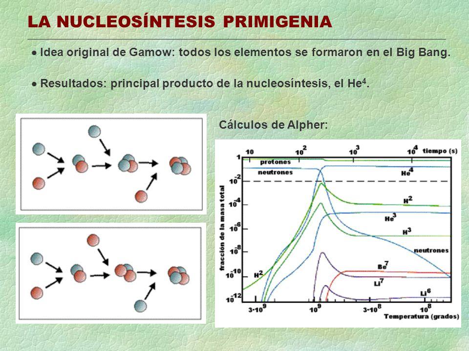 LA NUCLEOSÍNTESIS PRIMIGENIA Idea original de Gamow: todos los elementos se formaron en el Big Bang. Resultados: principal producto de la nucleosíntes