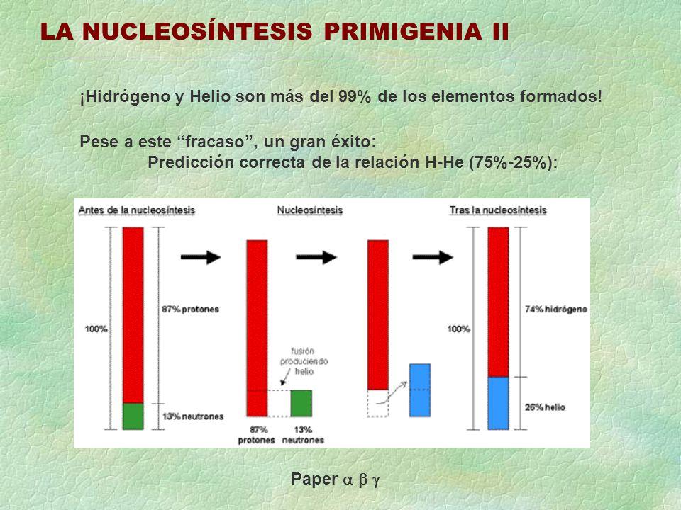 LA NUCLEOSÍNTESIS PRIMIGENIA II ¡Hidrógeno y Helio son más del 99% de los elementos formados! Pese a este fracaso, un gran éxito: Predicción correcta