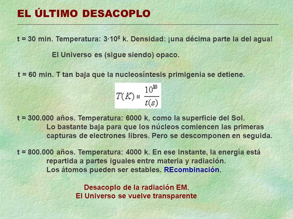 EL ÚLTIMO DESACOPLO t = 30 min. Temperatura: 3·10 8 k. Densidad: ¡una décima parte la del agua! El Universo es (sigue siendo) opaco. t = 60 min. T tan
