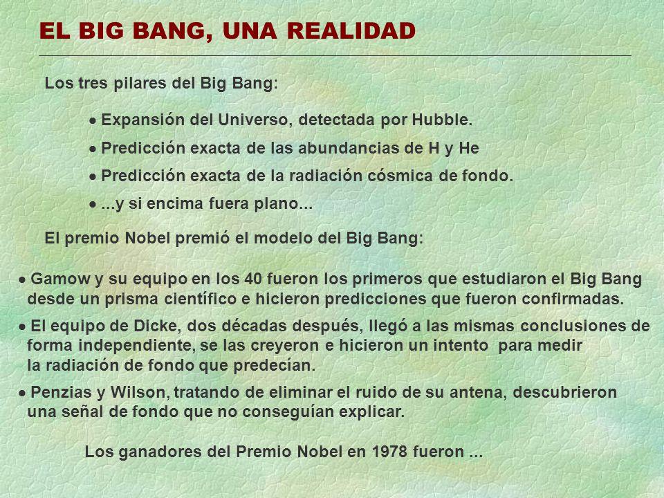 EL BIG BANG, UNA REALIDAD Los tres pilares del Big Bang: Expansión del Universo, detectada por Hubble. Predicción exacta de las abundancias de H y He