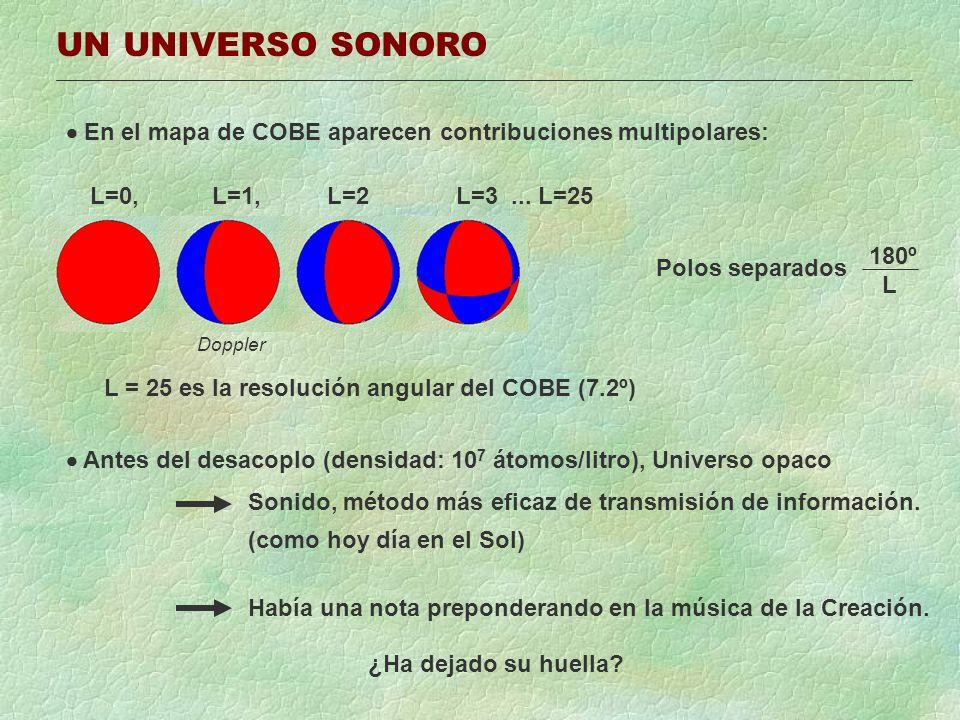 UN UNIVERSO SONORO Antes del desacoplo (densidad: 10 7 átomos/litro), Universo opaco En el mapa de COBE aparecen contribuciones multipolares: L=0, L=1