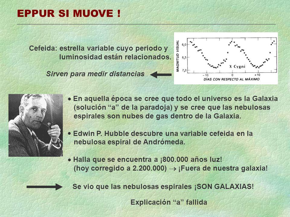 EPPUR SI MUOVE ! Cefeida: estrella variable cuyo periodo y luminosidad están relacionados. En aquella época se cree que todo el universo es la Galaxia