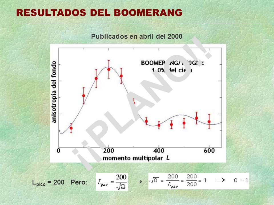 RESULTADOS DEL BOOMERANG Publicados en abril del 2000 L pico = 200 Pero: ¡¡PLANO!!